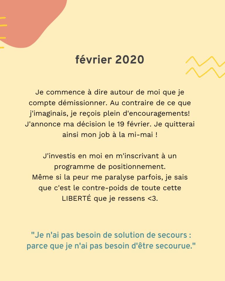 Bilan 2020 : février