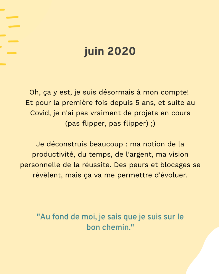 Bilan 2020 : juin
